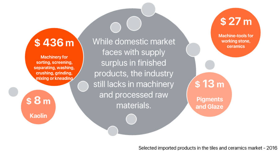 ceramics-industry-overview