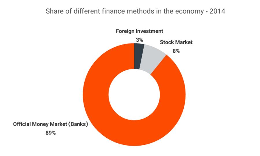 stock-exchange-finance