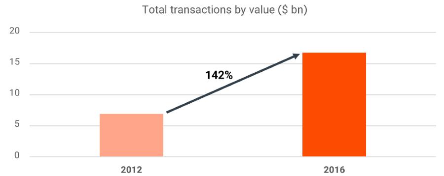 stock-exchange-transactions